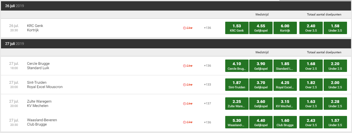 Jupiler pro league odds